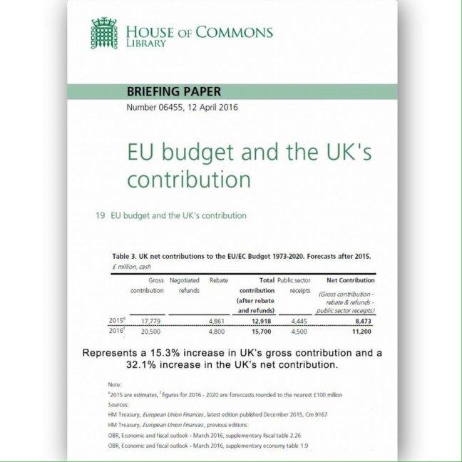 UK to EU £s CONTRIBUTION 01
